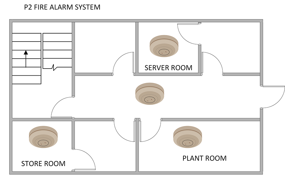 P2 Category Fire Alarm System