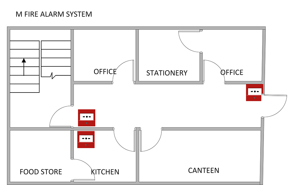 M Category Fire Alarm System